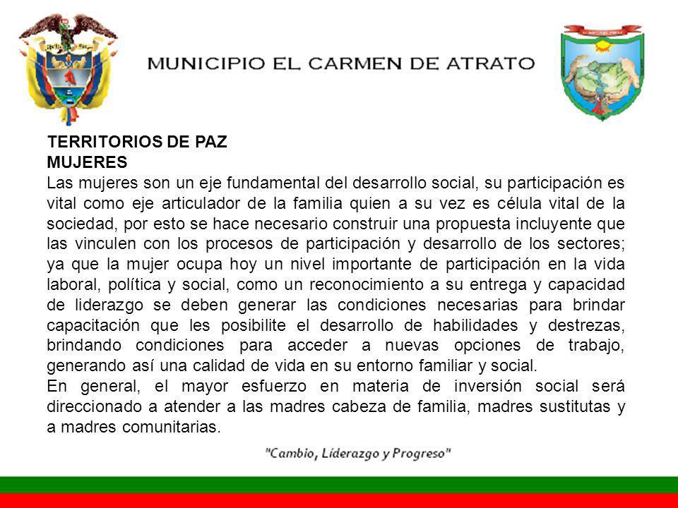 TERRITORIOS DE PAZ MUJERES.