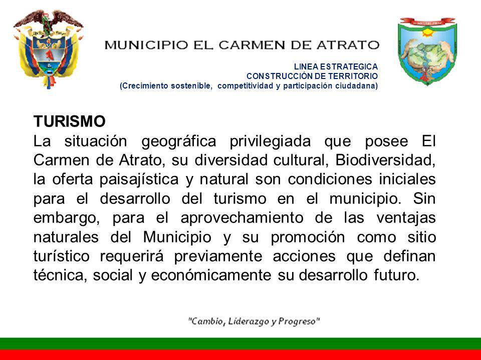 LINEA ESTRATEGICA CONSTRUCCIÓN DE TERRITORIO. (Crecimiento sostenible, competitividad y participación ciudadana)
