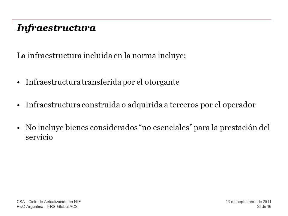 Infraestructura La infraestructura incluida en la norma incluye: