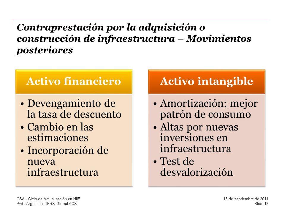 Contraprestación por la adquisición o construcción de infraestructura – Movimientos posteriores