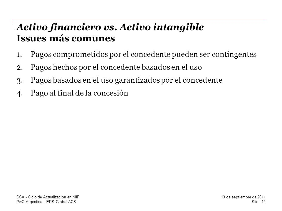 Activo financiero vs. Activo intangible Issues más comunes