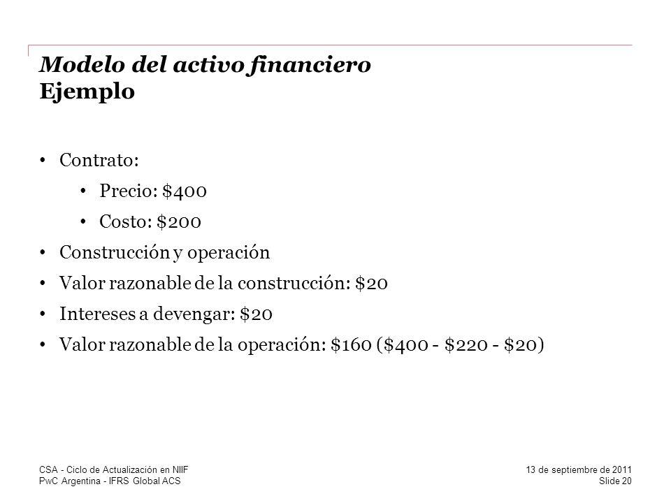 Modelo del activo financiero Ejemplo