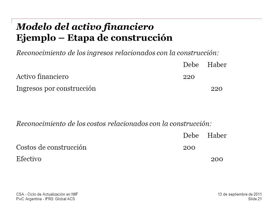 Modelo del activo financiero Ejemplo – Etapa de construcción