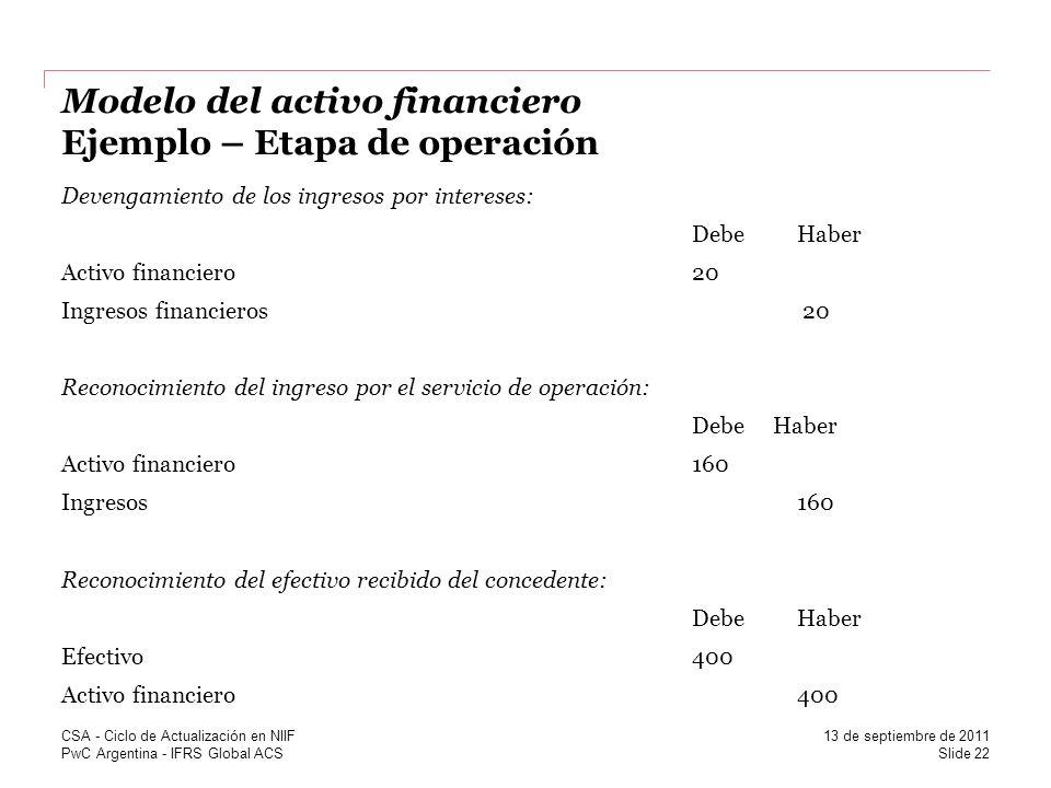 Modelo del activo financiero Ejemplo – Etapa de operación