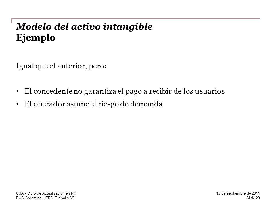 Modelo del activo intangible Ejemplo