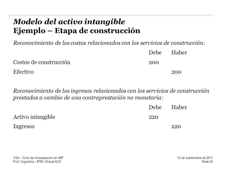 Modelo del activo intangible Ejemplo – Etapa de construcción
