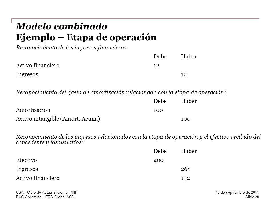 Modelo combinado Ejemplo – Etapa de operación