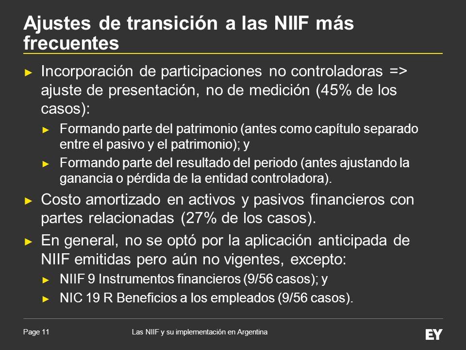 Ajustes de transición a las NIIF más frecuentes
