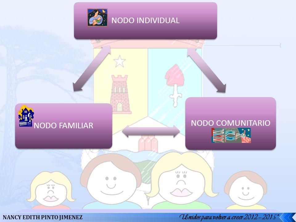 NODO INDIVIDUAL NODO FAMILIAR NODO COMUNITARIO