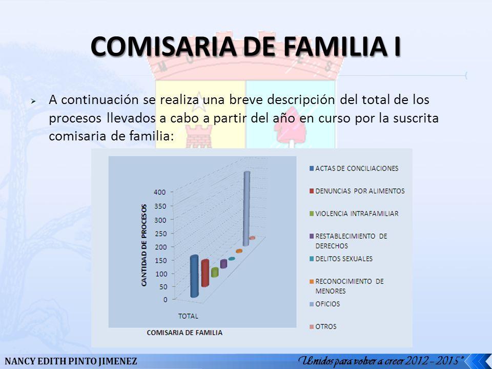 COMISARIA DE FAMILIA I