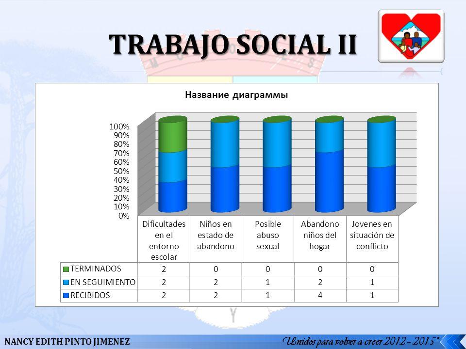 TRABAJO SOCIAL II Unidos para volver a creer 2012 – 2015