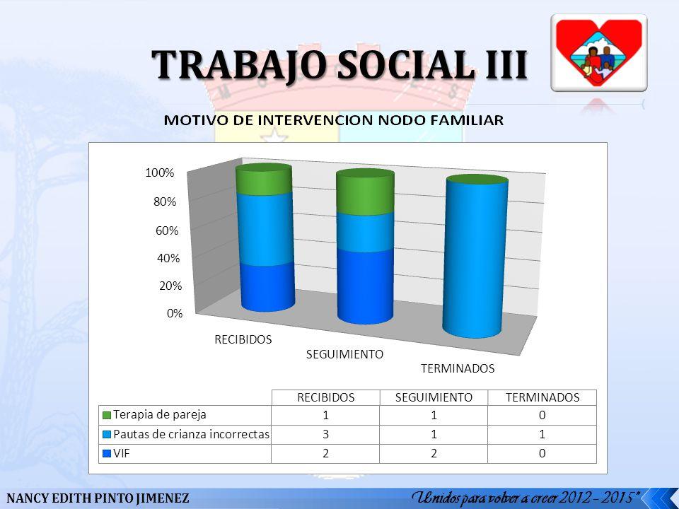 TRABAJO SOCIAL III Unidos para volver a creer 2012 – 2015