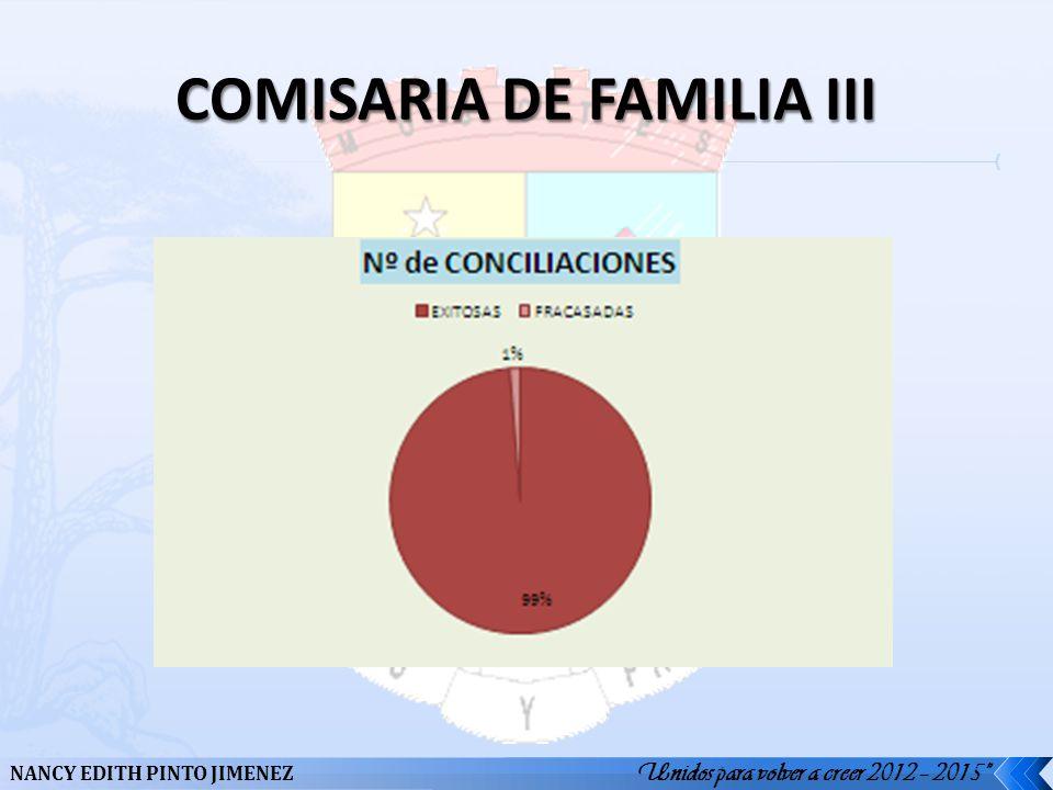COMISARIA DE FAMILIA III