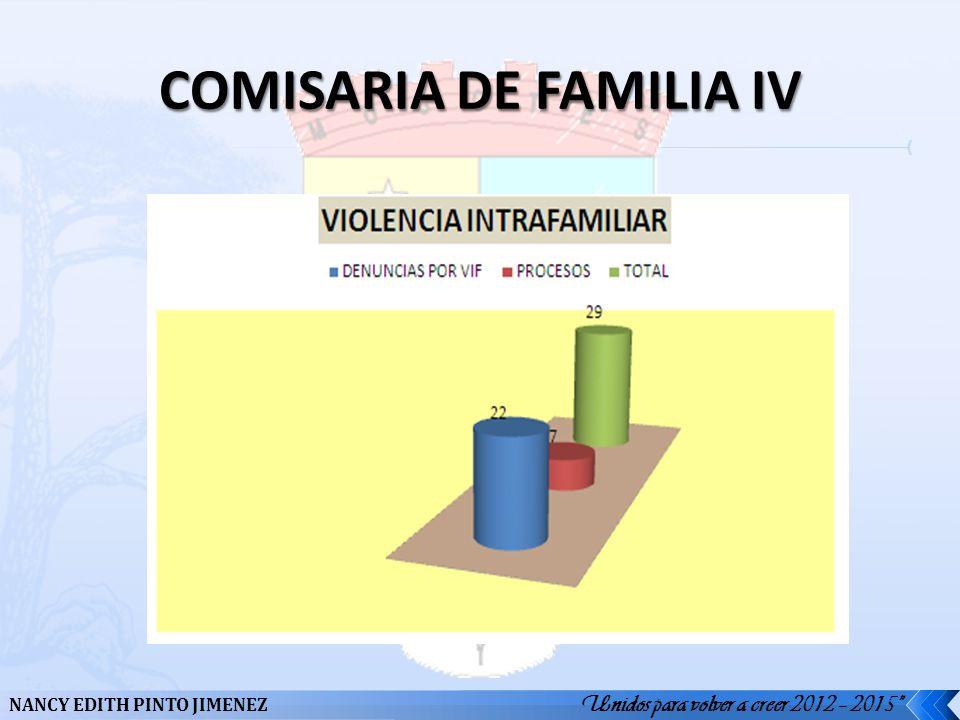 COMISARIA DE FAMILIA IV