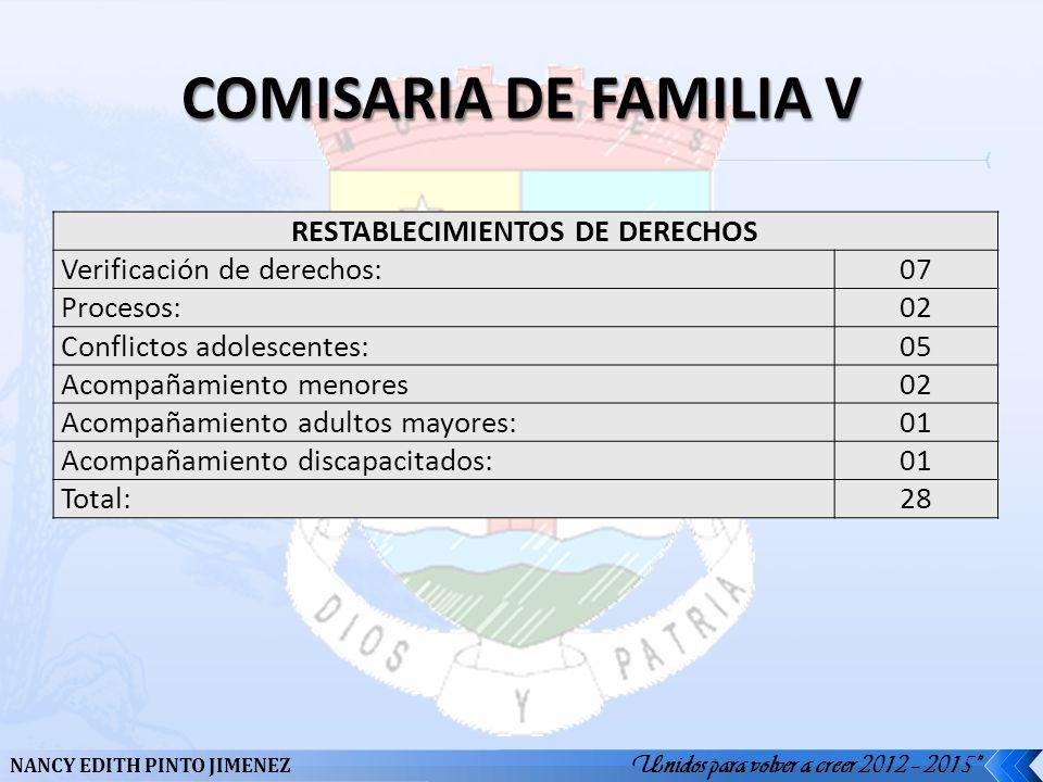 RESTABLECIMIENTOS DE DERECHOS