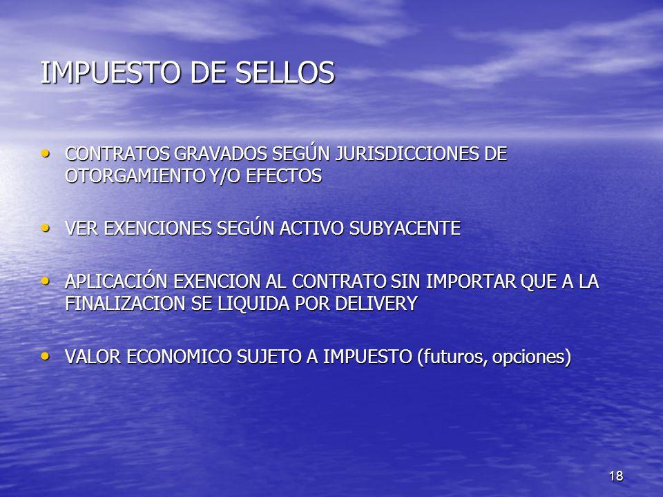 IMPUESTO DE SELLOS CONTRATOS GRAVADOS SEGÚN JURISDICCIONES DE OTORGAMIENTO Y/O EFECTOS. VER EXENCIONES SEGÚN ACTIVO SUBYACENTE.