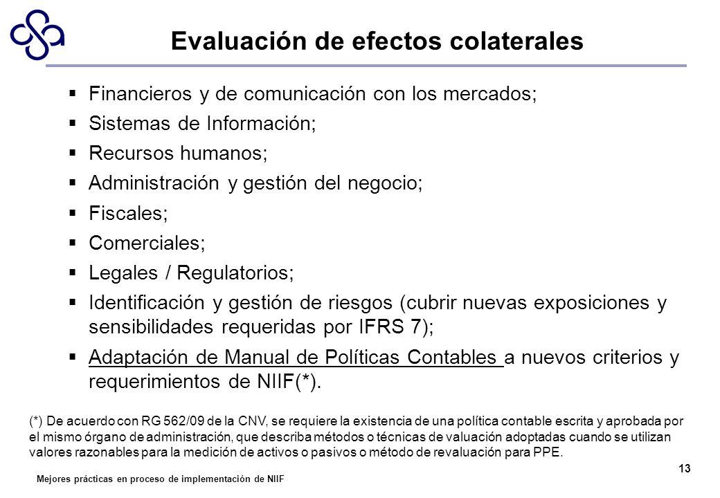 Evaluación de efectos colaterales