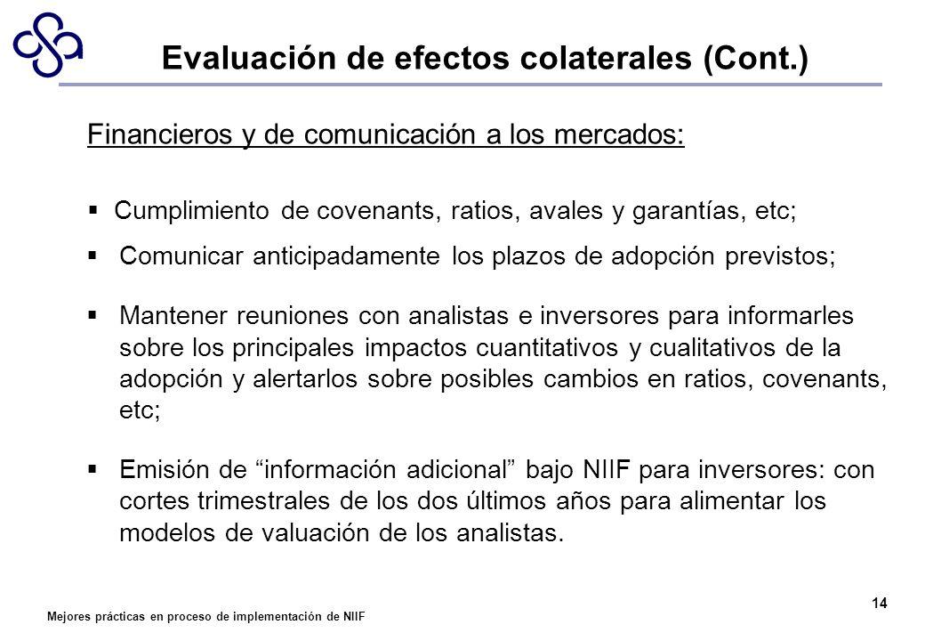 Evaluación de efectos colaterales (Cont.)