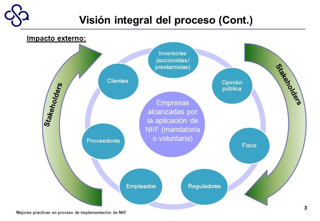 Visión integral del proceso (Cont.)
