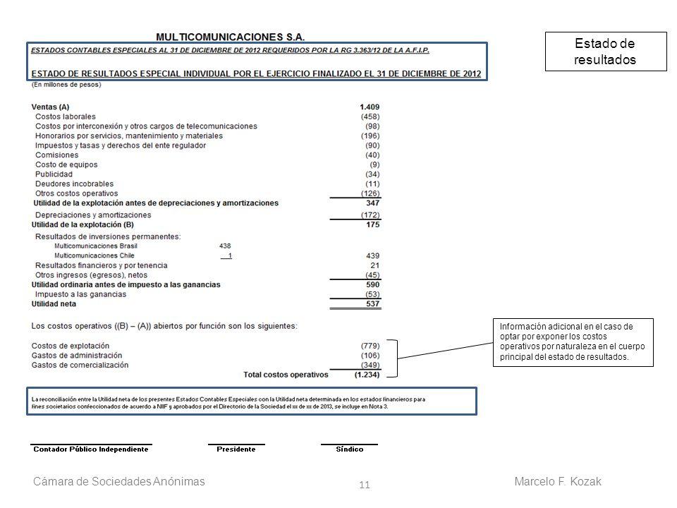 Estado de resultados Cámara de Sociedades Anónimas Marcelo F. Kozak