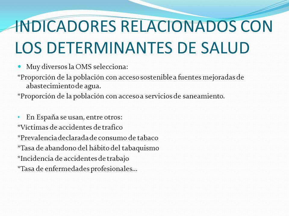 INDICADORES RELACIONADOS CON LOS DETERMINANTES DE SALUD