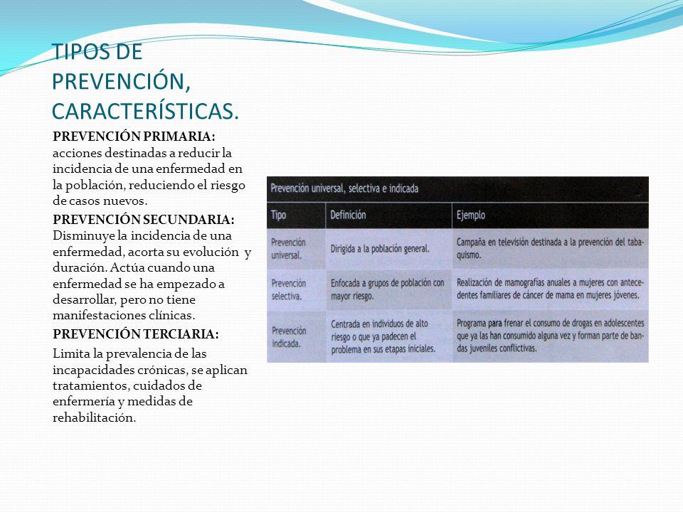 TIPOS DE PREVENCIÓN, CARACTERÍSTICAS.