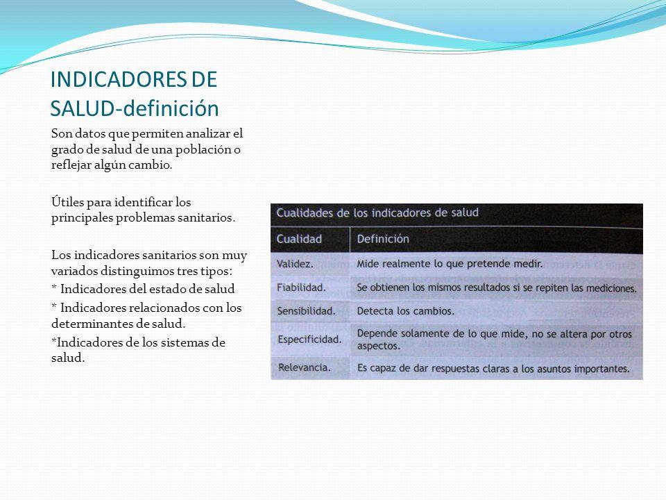 INDICADORES DE SALUD-definición