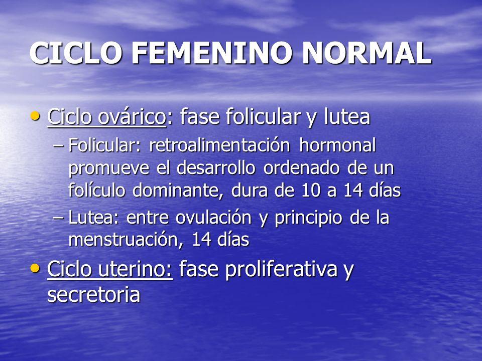 CICLO FEMENINO NORMAL Ciclo ovárico: fase folicular y lutea