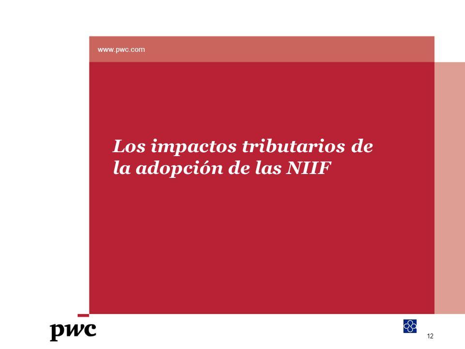 Los impactos tributarios de la adopción de las NIIF