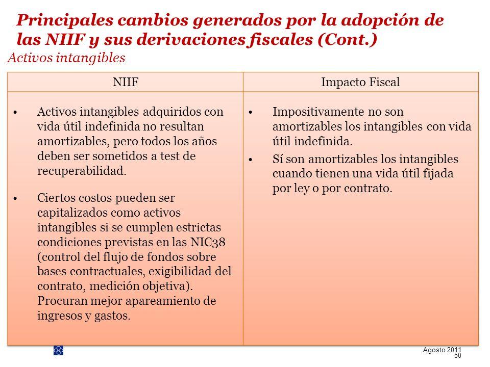 Principales cambios generados por la adopción de las NIIF y sus derivaciones fiscales (Cont.)