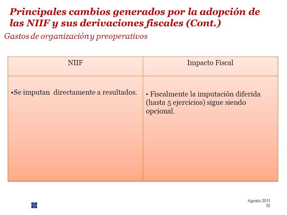 Gastos de organización y preoperativos