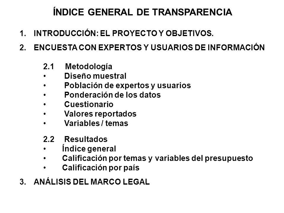ÍNDICE GENERAL DE TRANSPARENCIA