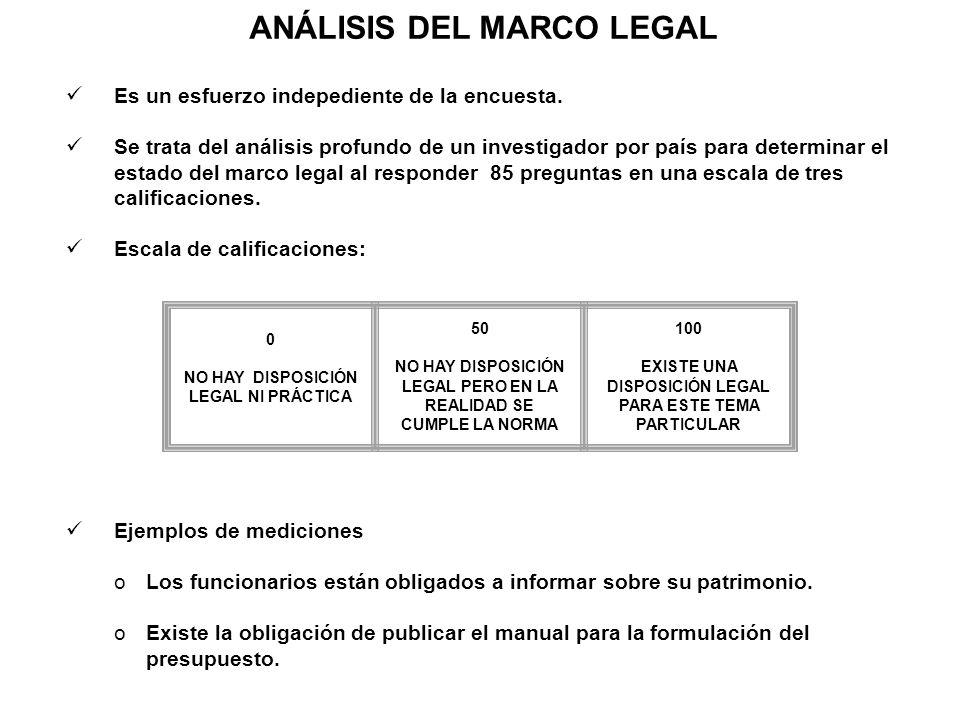 ANÁLISIS DEL MARCO LEGAL