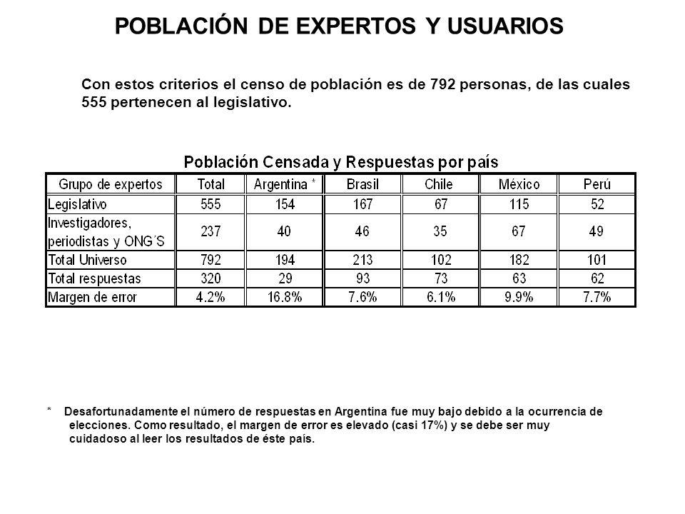 POBLACIÓN DE EXPERTOS Y USUARIOS