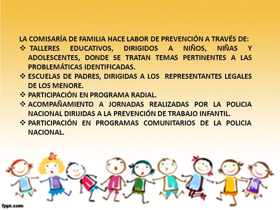 LA COMISARÍA DE FAMILIA HACE LABOR DE PREVENCIÓN A TRAVÉS DE: