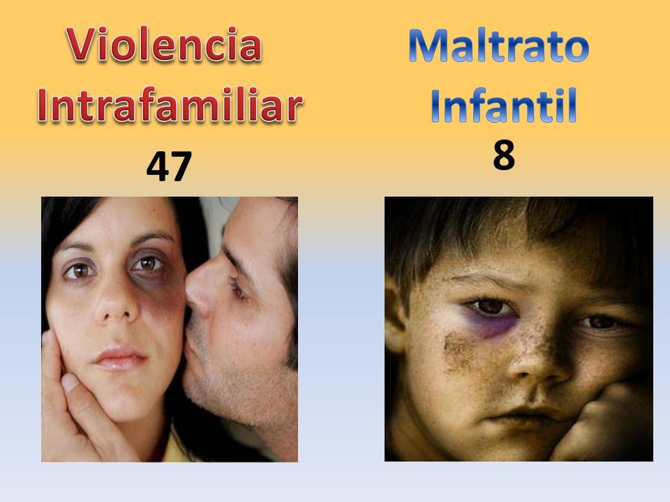 Violencia Intrafamiliar Maltrato Infantil