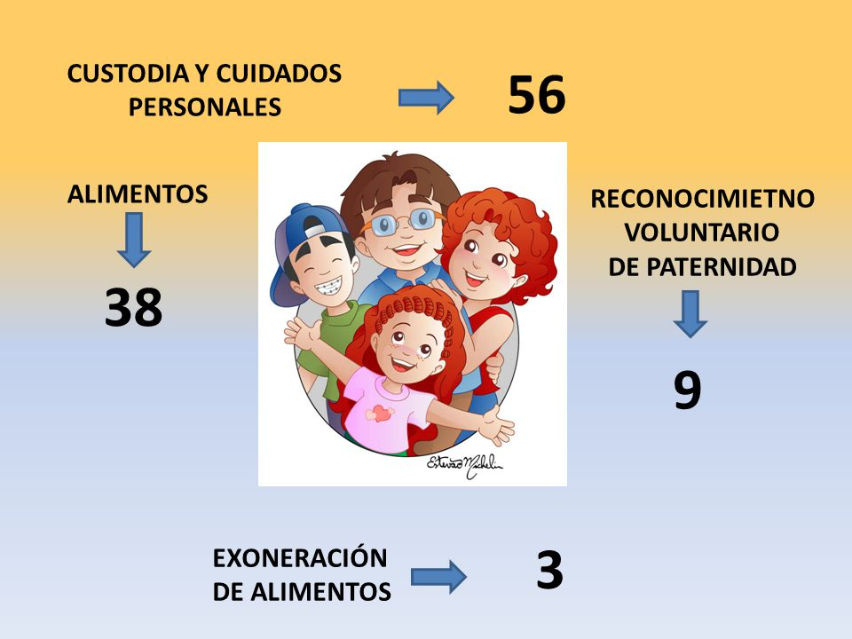 CUSTODIA Y CUIDADOS PERSONALES