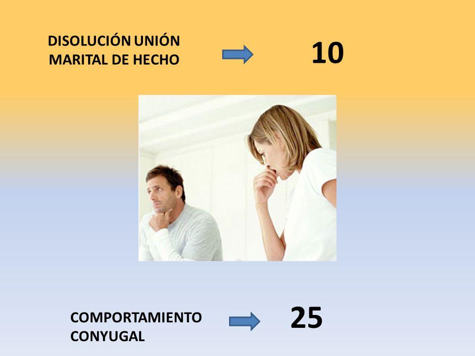 DISOLUCIÓN UNIÓN MARITAL DE HECHO