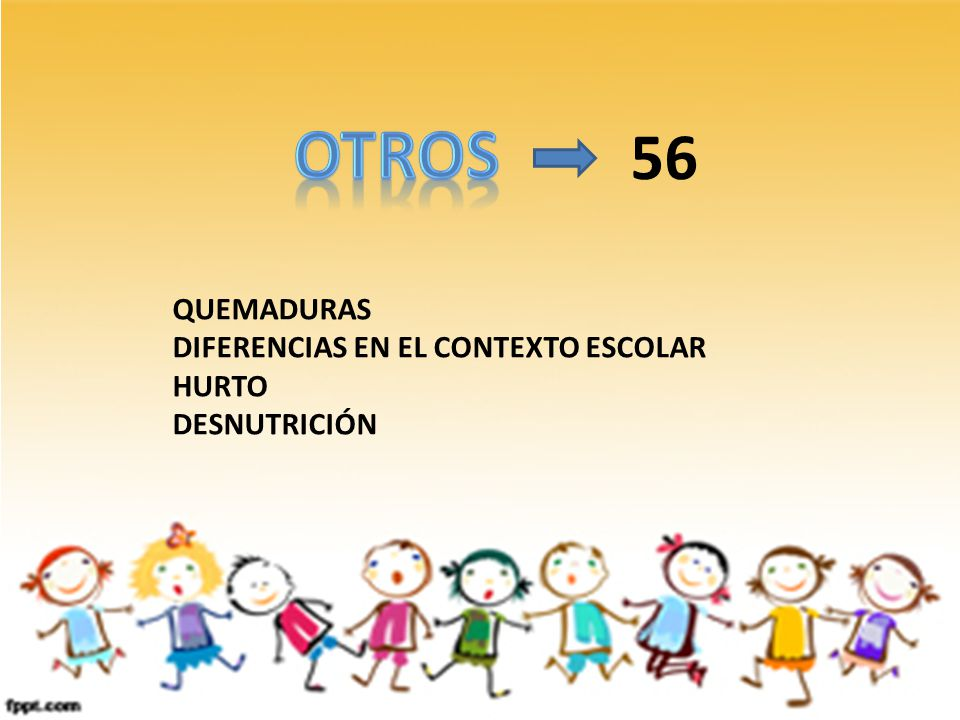 OTROS 56 QUEMADURAS DIFERENCIAS EN EL CONTEXTO ESCOLAR HURTO