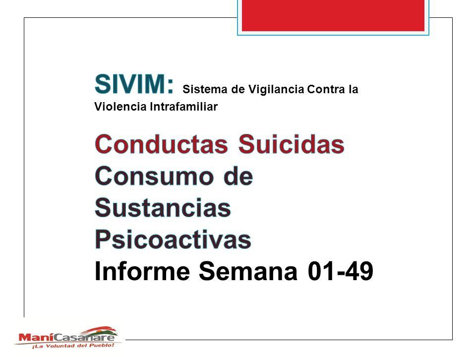 SIVIM: Sistema de Vigilancia Contra la Violencia Intrafamiliar