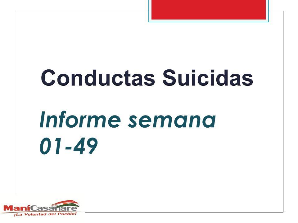 Informe semana 01-49 Conductas Suicidas