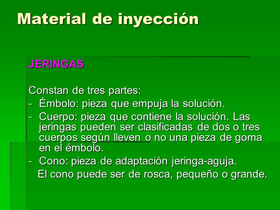 Material de inyección JERINGAS Constan de tres partes: