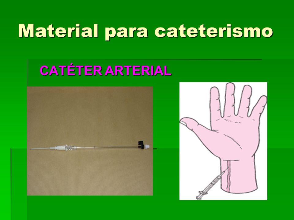 Material para cateterismo