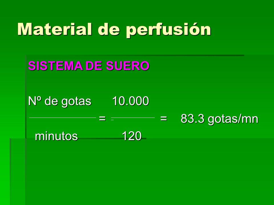 Material de perfusión SISTEMA DE SUERO Nº de gotas 10.000