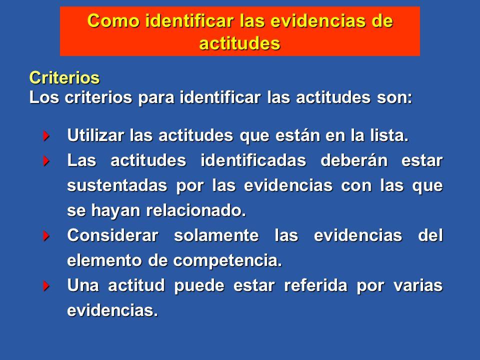 Como identificar las evidencias de actitudes
