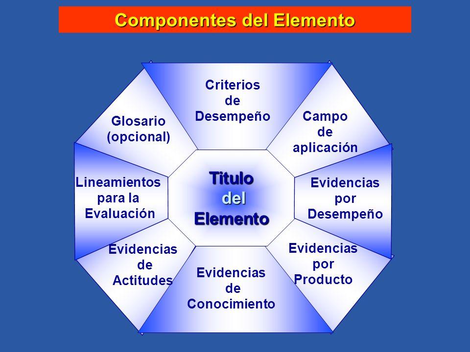 Componentes del Elemento