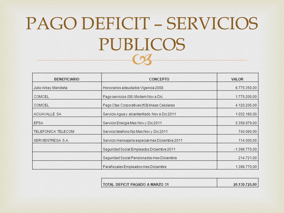 PAGO DEFICIT – SERVICIOS PUBLICOS
