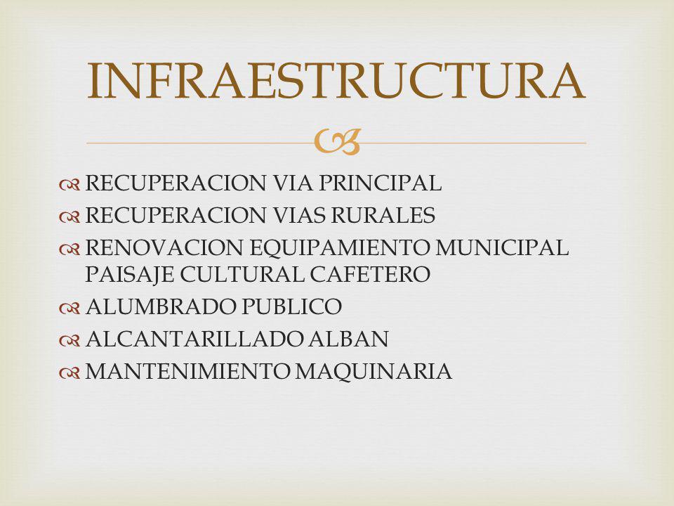 INFRAESTRUCTURA RECUPERACION VIA PRINCIPAL RECUPERACION VIAS RURALES