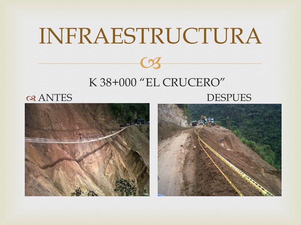INFRAESTRUCTURA K 38+000 EL CRUCERO ANTES DESPUES