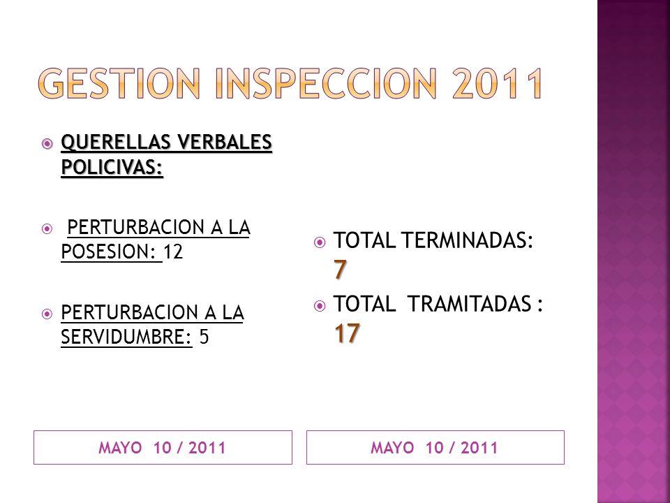 GESTION INSPECCION 2011 TOTAL TERMINADAS: 7 TOTAL TRAMITADAS : 17